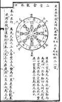 2005-06-06_064350_Huyen_Khong_--_quyen_2.pdf