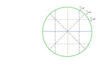 ciclo trigonométrico - parte -06 - março de 2011.pps
